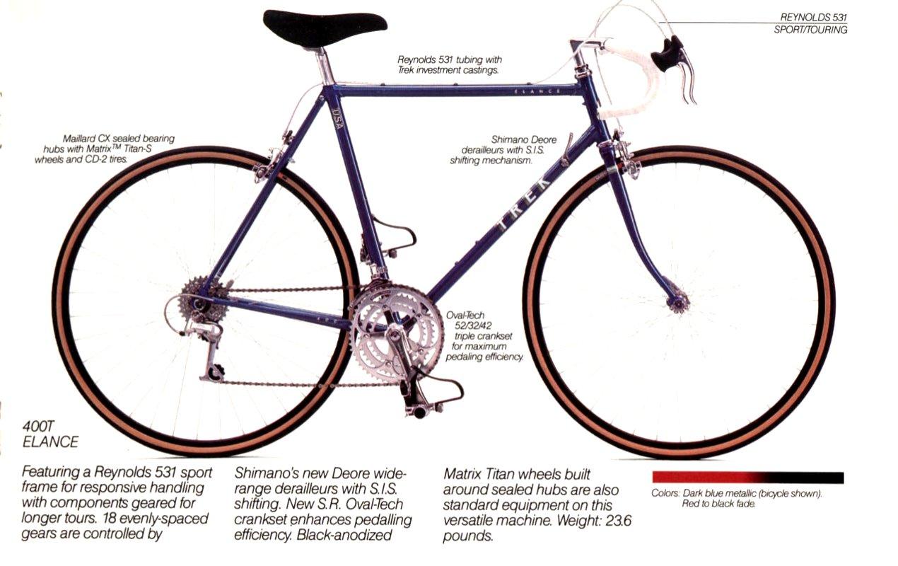 1987 Trek Bicycle Brochure