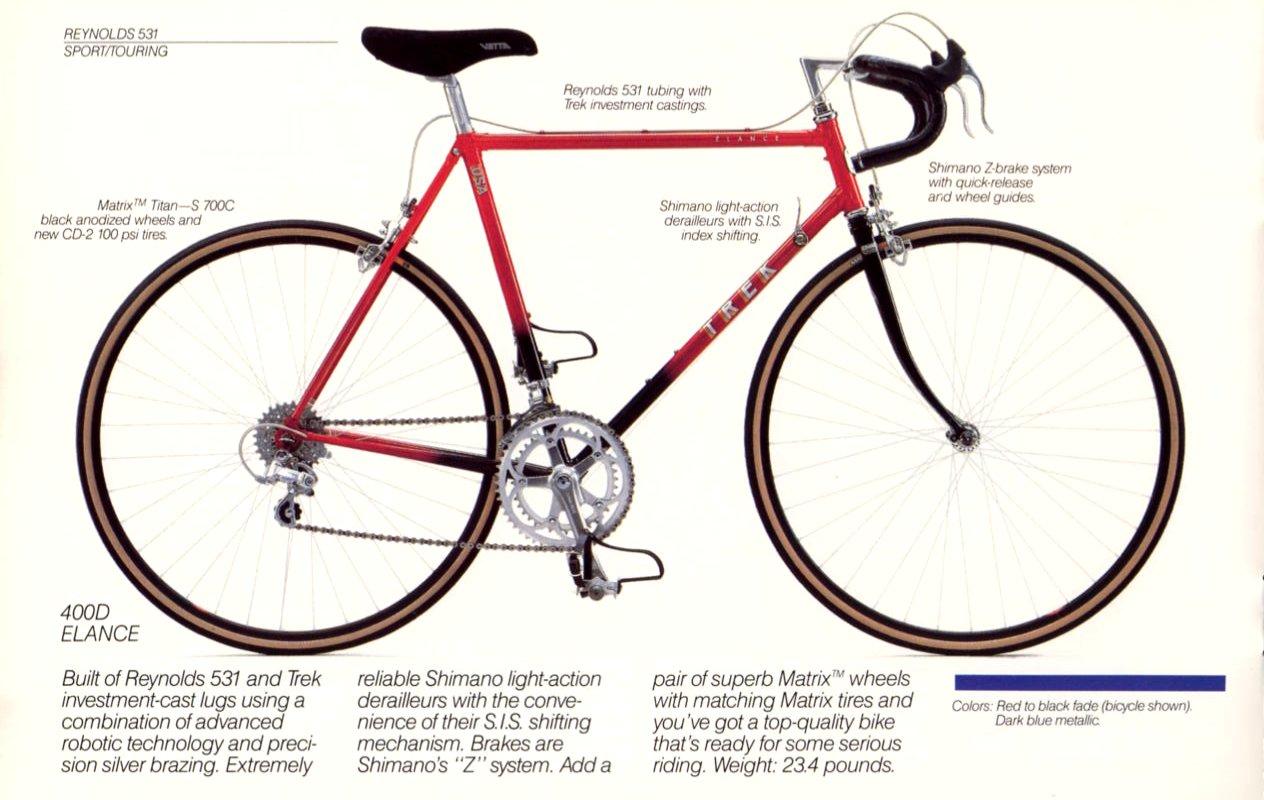 Bikepedia Trek 1000 Page